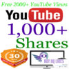 youtube shares